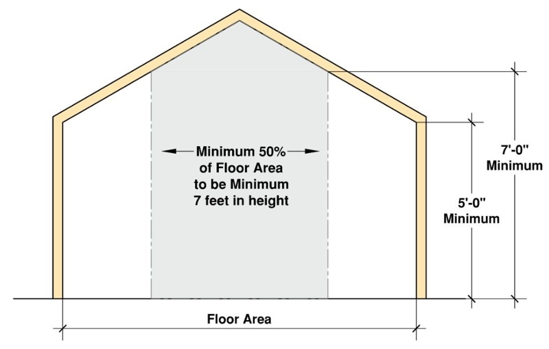 Required ceiling height for sloped roof
