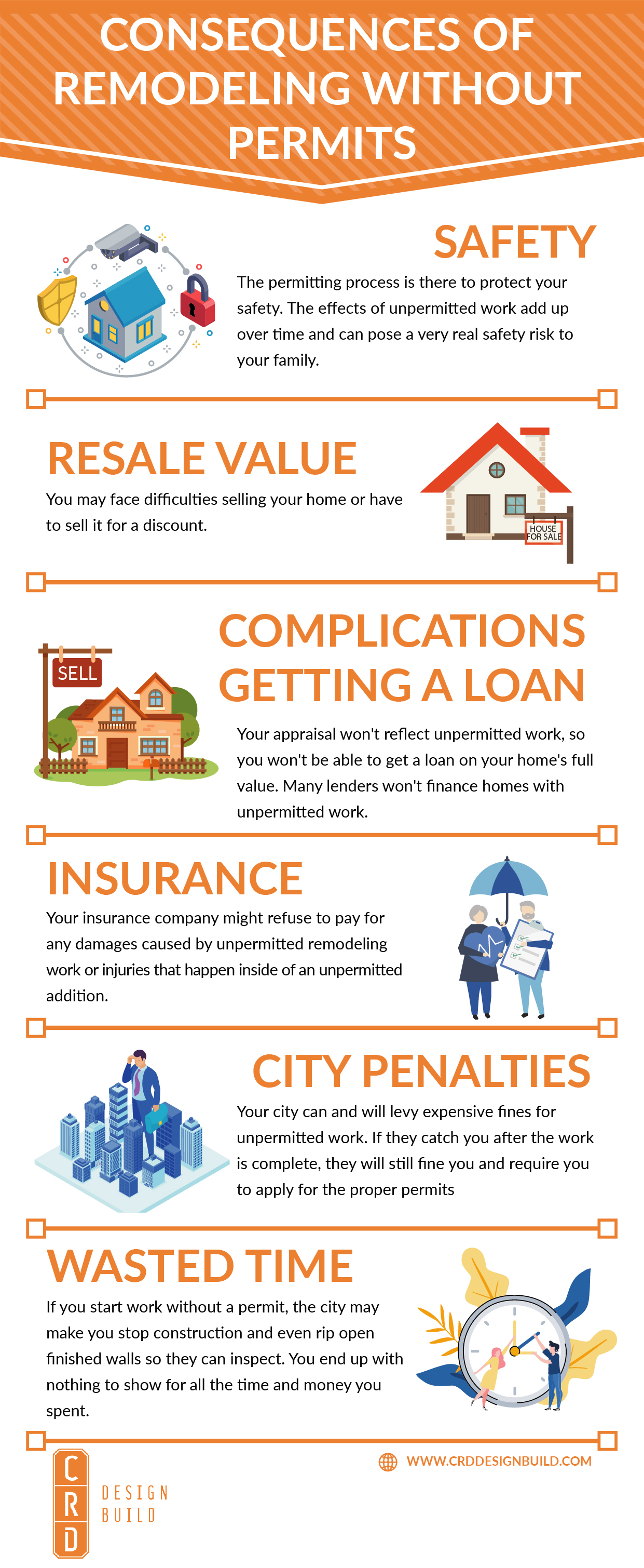 Infographic: Remodeling without a Permit