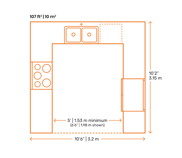 U-Shaped Kitchen Layout